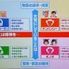 【性格診断】類人猿分類法・4つの類人猿タイプで分類し、ビジネスにも応用で売上倍増!