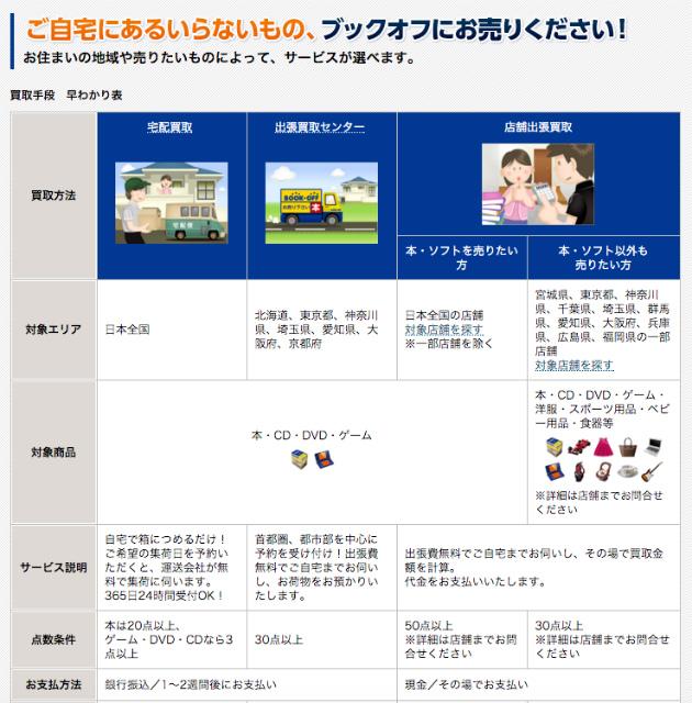 スクリーンショット 2016-01-21 12.26.53